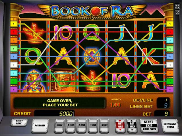 Известные игровые автоматы, располагающие знаками со специальными возможностями
